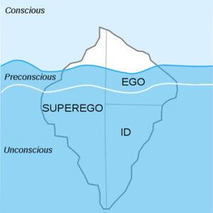Freudiaans ijsbergmodel van persoonlijkheidsstructuur